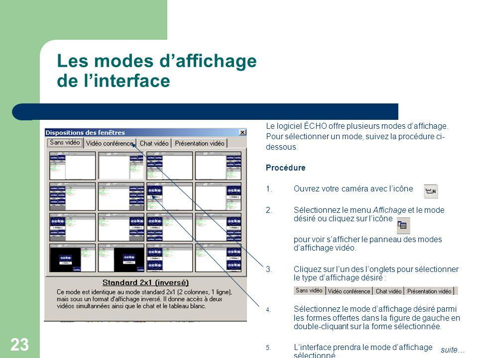 23 Les modes d'affichage de l'interface Le logiciel ÉCHO offre plusieurs modes d'affichage.