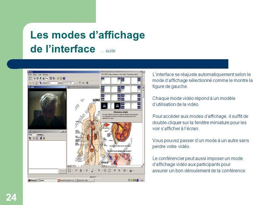 24 Les modes d'affichage de l'interface … suite L'interface se réajuste automatiquement selon le mode d'affichage sélectionné comme le montre la figure de gauche.