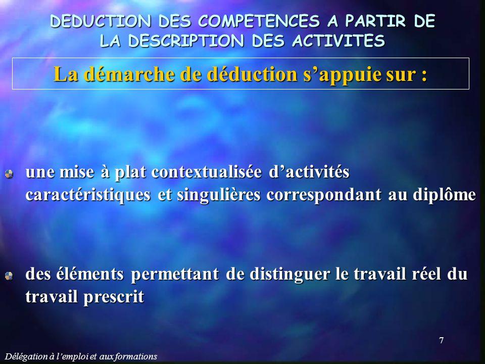 Délégation à l'emploi et aux formations 7 DEDUCTION DES COMPETENCES A PARTIR DE LA DESCRIPTION DES ACTIVITES une mise à plat contextualisée d'activité