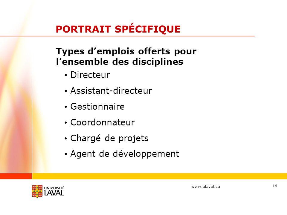 www.ulaval.ca 16 PORTRAIT SPÉCIFIQUE Types d'emplois offerts pour l'ensemble des disciplines Directeur Assistant-directeur Gestionnaire Coordonnateur
