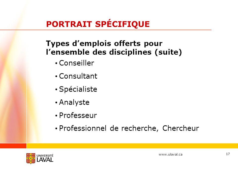 www.ulaval.ca 17 PORTRAIT SPÉCIFIQUE Types d'emplois offerts pour l'ensemble des disciplines (suite) Conseiller Consultant Spécialiste Analyste Profes