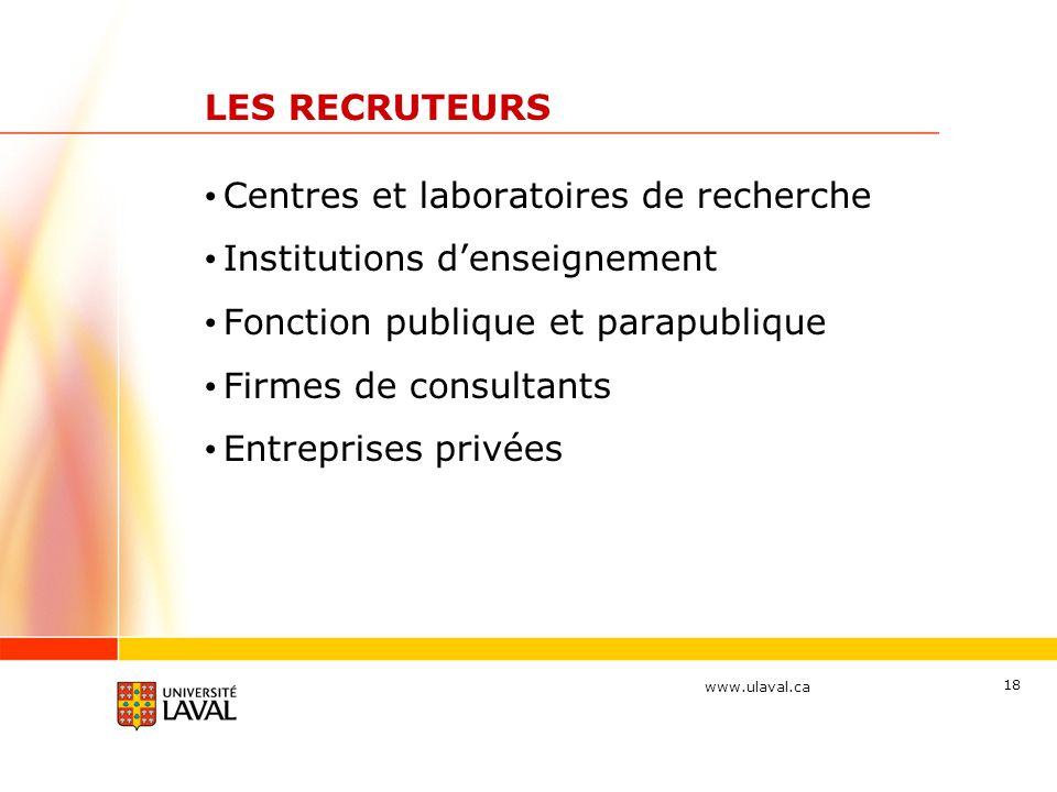 www.ulaval.ca 18 LES RECRUTEURS Centres et laboratoires de recherche Institutions d'enseignement Fonction publique et parapublique Firmes de consultan