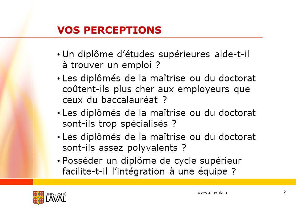 www.ulaval.ca 2 VOS PERCEPTIONS Un diplôme d'études supérieures aide-t-il à trouver un emploi ? Les diplômés de la maîtrise ou du doctorat coûtent-ils