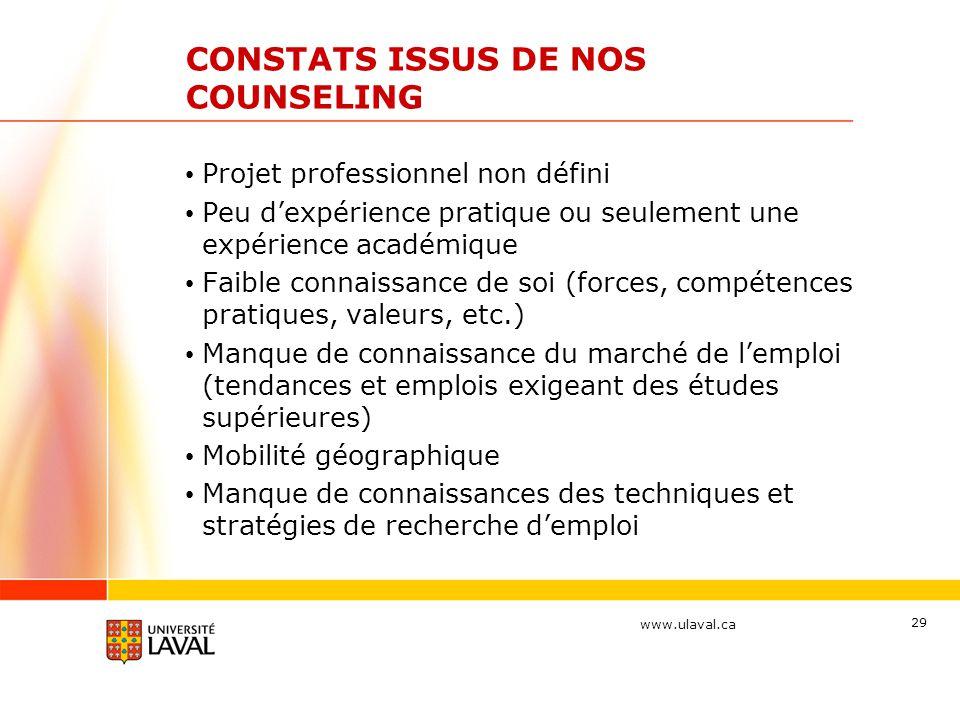 www.ulaval.ca 29 CONSTATS ISSUS DE NOS COUNSELING Projet professionnel non défini Peu d'expérience pratique ou seulement une expérience académique Fai