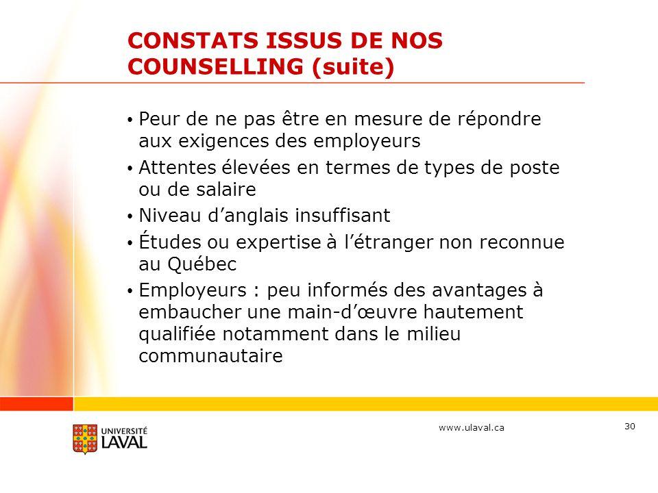www.ulaval.ca 30 CONSTATS ISSUS DE NOS COUNSELLING (suite) Peur de ne pas être en mesure de répondre aux exigences des employeurs Attentes élevées en