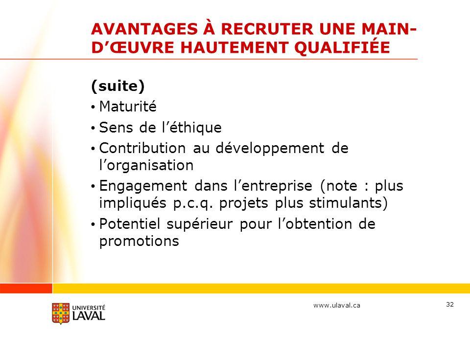 www.ulaval.ca 32 AVANTAGES À RECRUTER UNE MAIN- D'ŒUVRE HAUTEMENT QUALIFIÉE (suite) Maturité Sens de l'éthique Contribution au développement de l'orga