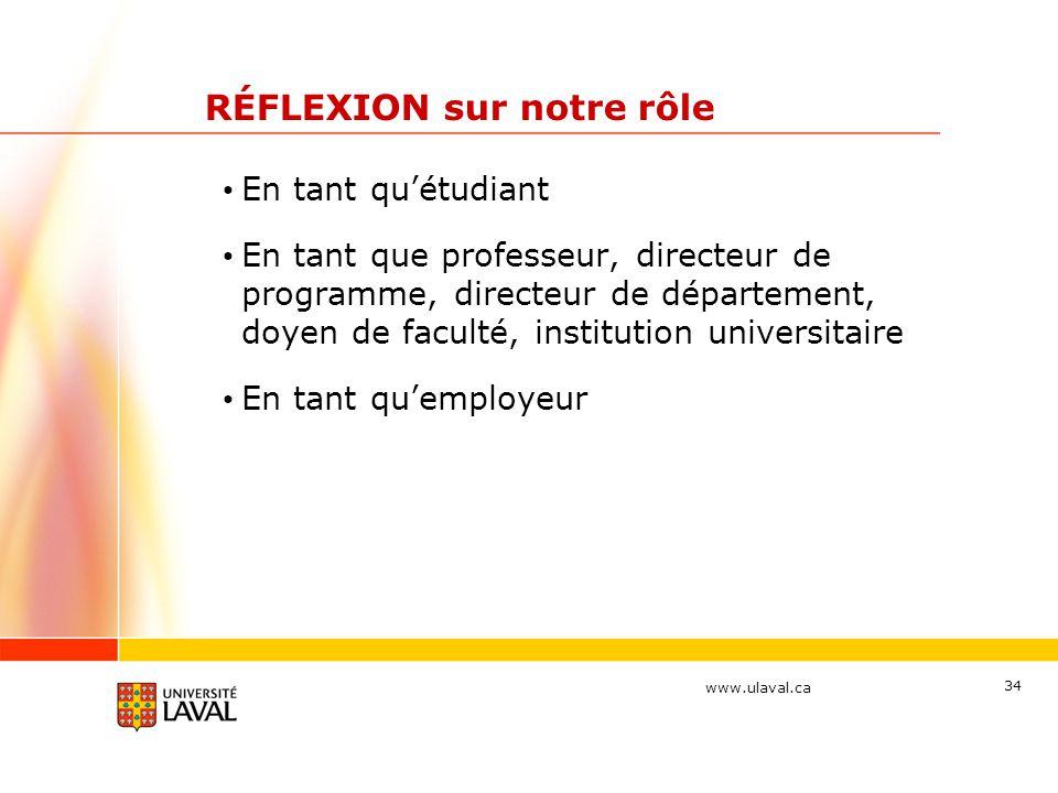 www.ulaval.ca 34 RÉFLEXION sur notre rôle En tant qu'étudiant En tant que professeur, directeur de programme, directeur de département, doyen de facul
