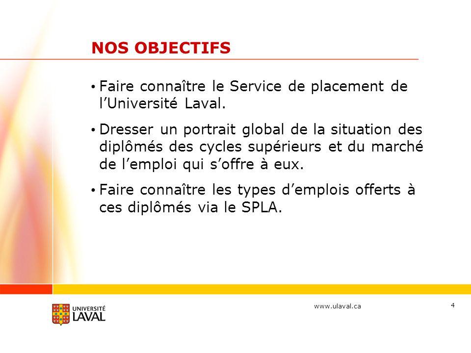 www.ulaval.ca 4 NOS OBJECTIFS Faire connaître le Service de placement de l'Université Laval. Dresser un portrait global de la situation des diplômés d