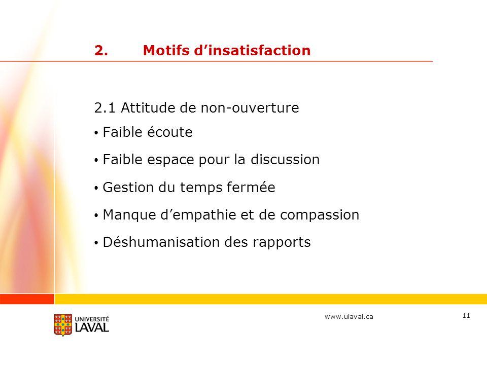 www.ulaval.ca 11 2.Motifs d'insatisfaction 2.1 Attitude de non-ouverture Faible écoute Faible espace pour la discussion Gestion du temps fermée Manque