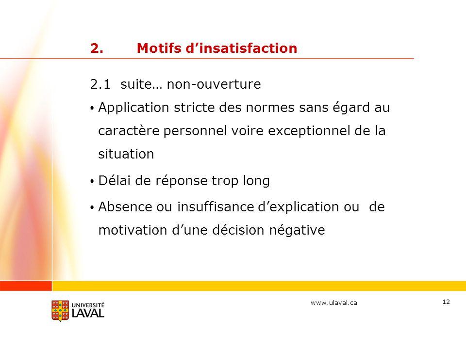 www.ulaval.ca 12 2.Motifs d'insatisfaction 2.1 suite… non-ouverture Application stricte des normes sans égard au caractère personnel voire exceptionne