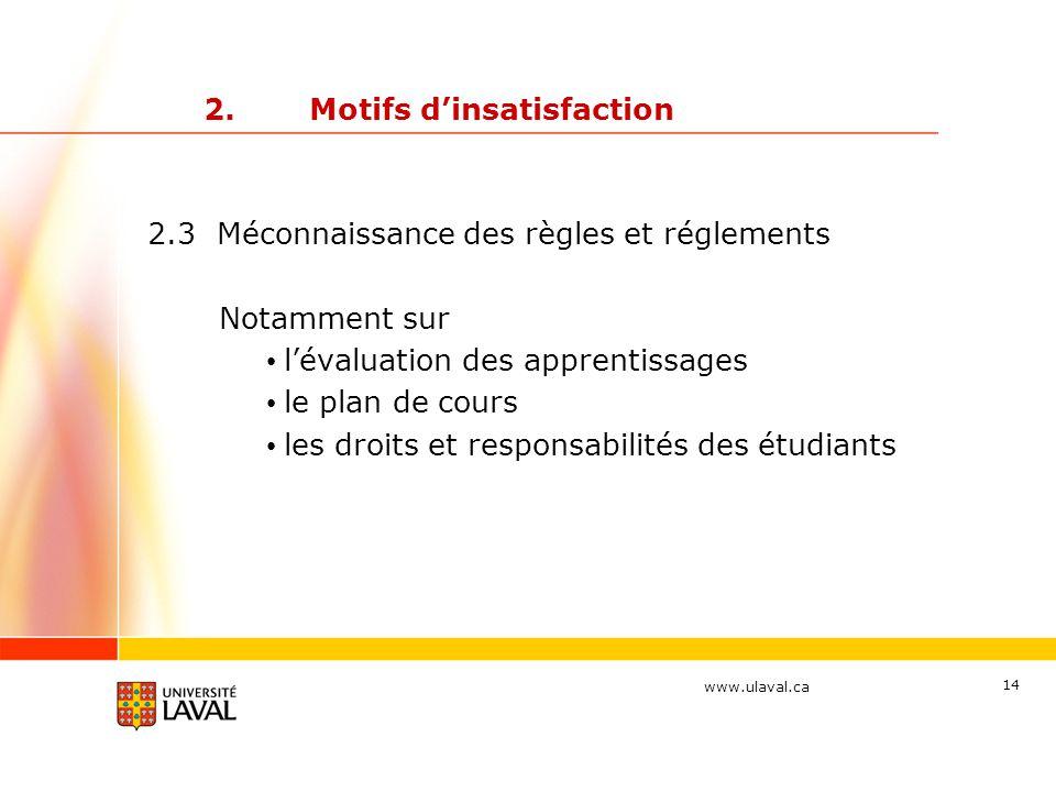 www.ulaval.ca 14 2.Motifs d'insatisfaction 2.3 Méconnaissance des règles et réglements Notamment sur l'évaluation des apprentissages le plan de cours les droits et responsabilités des étudiants