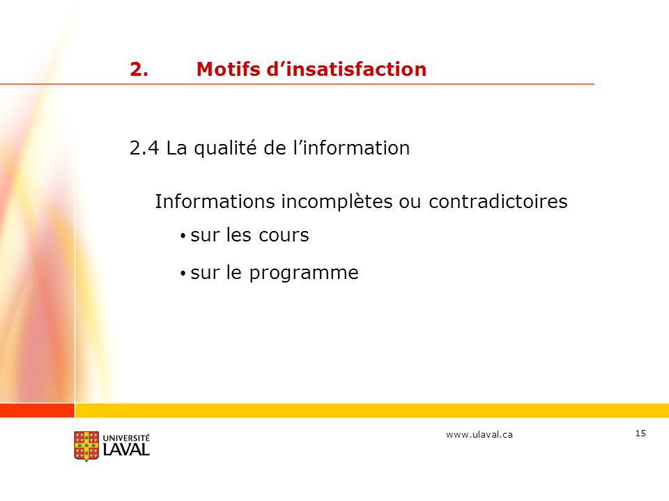 www.ulaval.ca 15 2.Motifs d'insatisfaction 2.4 La qualité de l'information Informations incomplètes ou contradictoires sur les cours sur le programme