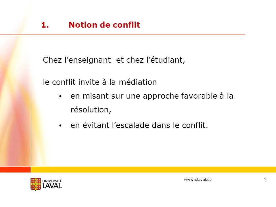 www.ulaval.ca 9 1.Notion de conflit Chez l'enseignant et chez l'étudiant, le conflit invite à la médiation en misant sur une approche favorable à la résolution, en évitant l'escalade dans le conflit.