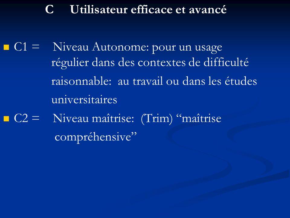 C Utilisateur efficace et avancé C1 = Niveau Autonome: pour un usage régulier dans des contextes de difficulté raisonnable: au travail ou dans les étu