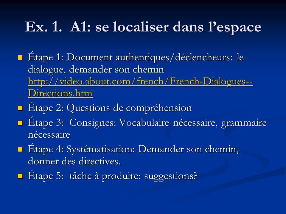 Ex. 1. A1: se localiser dans l'espace Étape 1: Document authentiques/déclencheurs: le dialogue, demander son chemin http://video.about.com/french/Fren