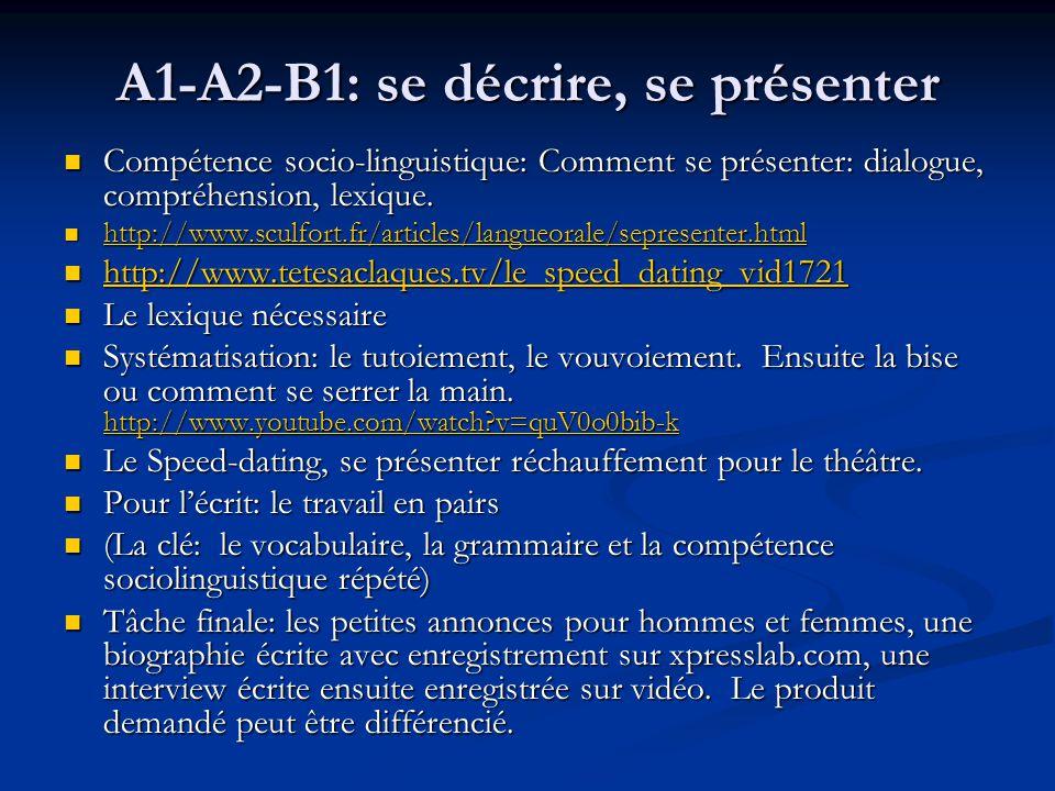 A1-A2-B1: se décrire, se présenter Compétence socio-linguistique: Comment se présenter: dialogue, compréhension, lexique. Compétence socio-linguistiqu