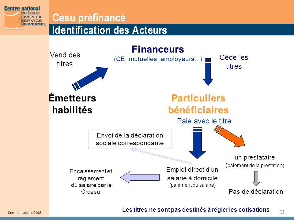 11 Financeurs (CE, mutuelles, employeurs...) Cède les titres Émetteurs habilités Vend des titres Particuliers bénéficiaires Paie avec le titre Envoi d