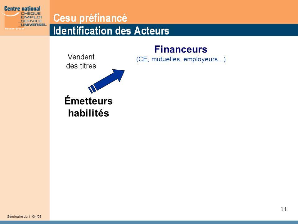 14 Financeurs (CE, mutuelles, employeurs...) Émetteurs habilités Vendent des titres Séminaire du 11/04/08 14
