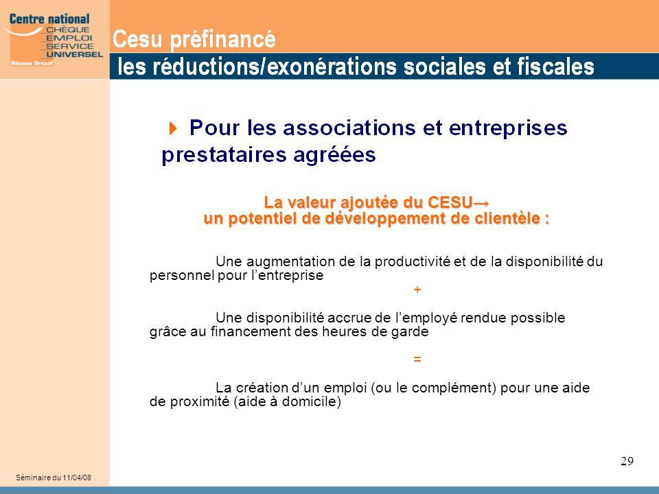 35 Séminaire du 11/04/08 29 La valeur ajoutée du CESU→ un potentiel de développement de clientèle : Une augmentation de la productivité et de la dispo