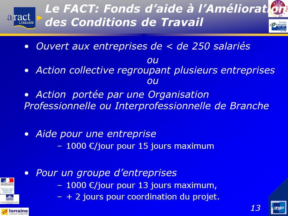 13 Le FACT: Fonds d'aide à l'Amélioration des Conditions de Travail Ouvert aux entreprises de < de 250 salariés ou Action collective regroupant plusie