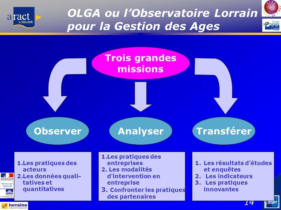 14 Trois grandes missions ObserverAnalyserTransférer 1.Les pratiques des acteurs 2.Les données quali- tatives et quantitatives 1.Les pratiques des ent