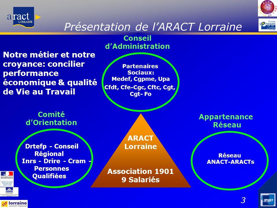 3 Présentation de l'ARACT Lorraine ARACT Lorraine Association 1901 9 Salariés Partenaires Sociaux: Medef, Cgpme, Upa Cfdt, Cfe-Cgc, Cftc, Cgt, Cgt- Fo