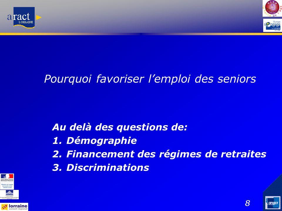 8 Pourquoi favoriser l'emploi des seniors Au delà des questions de: 1.Démographie 2.Financement des régimes de retraites 3.Discriminations