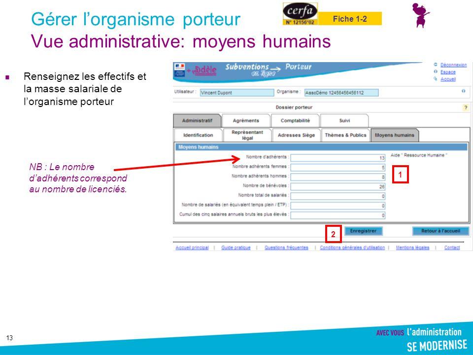 13 Gérer l'organisme porteur Vue administrative: moyens humains Renseignez les effectifs et la masse salariale de l'organisme porteur 1 2 Fiche 1-2 NB