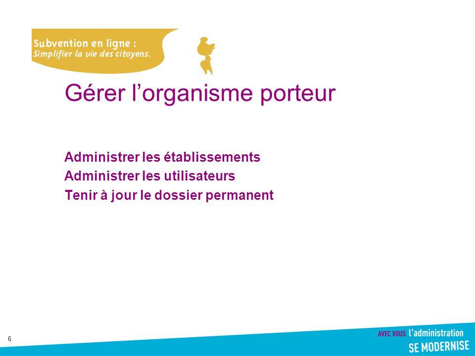 6 Gérer l'organisme porteur Administrer les établissements Administrer les utilisateurs Tenir à jour le dossier permanent