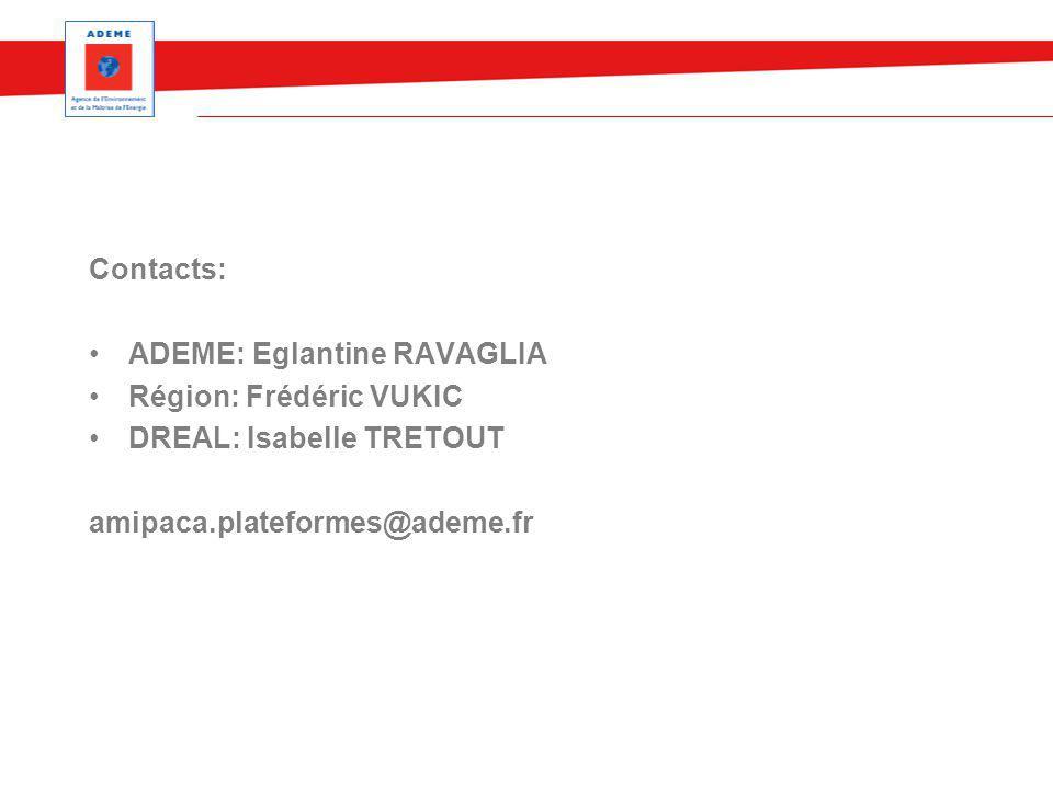 Contacts: ADEME: Eglantine RAVAGLIA Région: Frédéric VUKIC DREAL: Isabelle TRETOUT amipaca.plateformes@ademe.fr
