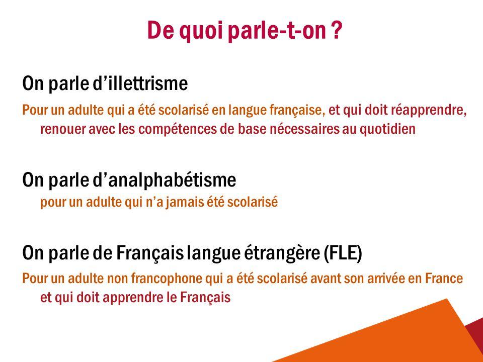On parle d'illettrisme Pour un adulte qui a été scolarisé en langue française, et qui doit réapprendre, renouer avec les compétences de base nécessair