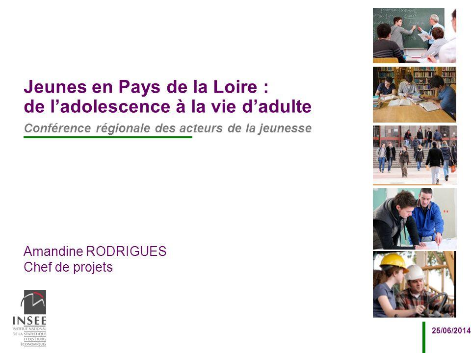 Amandine RODRIGUES Chef de projets 25/06/2014 Jeunes en Pays de la Loire : de l'adolescence à la vie d'adulte Conférence régionale des acteurs de la j