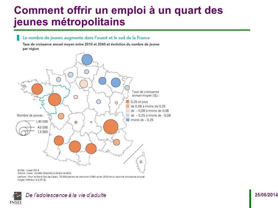 25/06/2014 De l'adolescence à la vie d'adulte Comment offrir un emploi à un quart des jeunes métropolitains