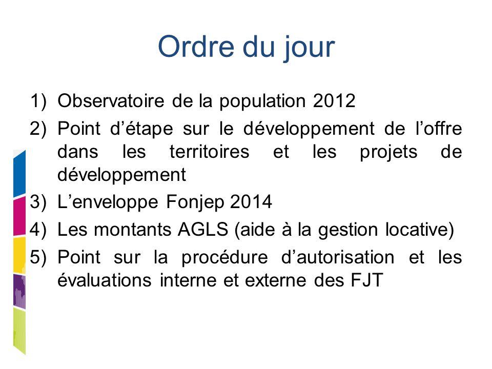 Ordre du jour 1)Observatoire de la population 2012 2)Point d'étape sur le développement de l'offre dans les territoires et les projets de développemen