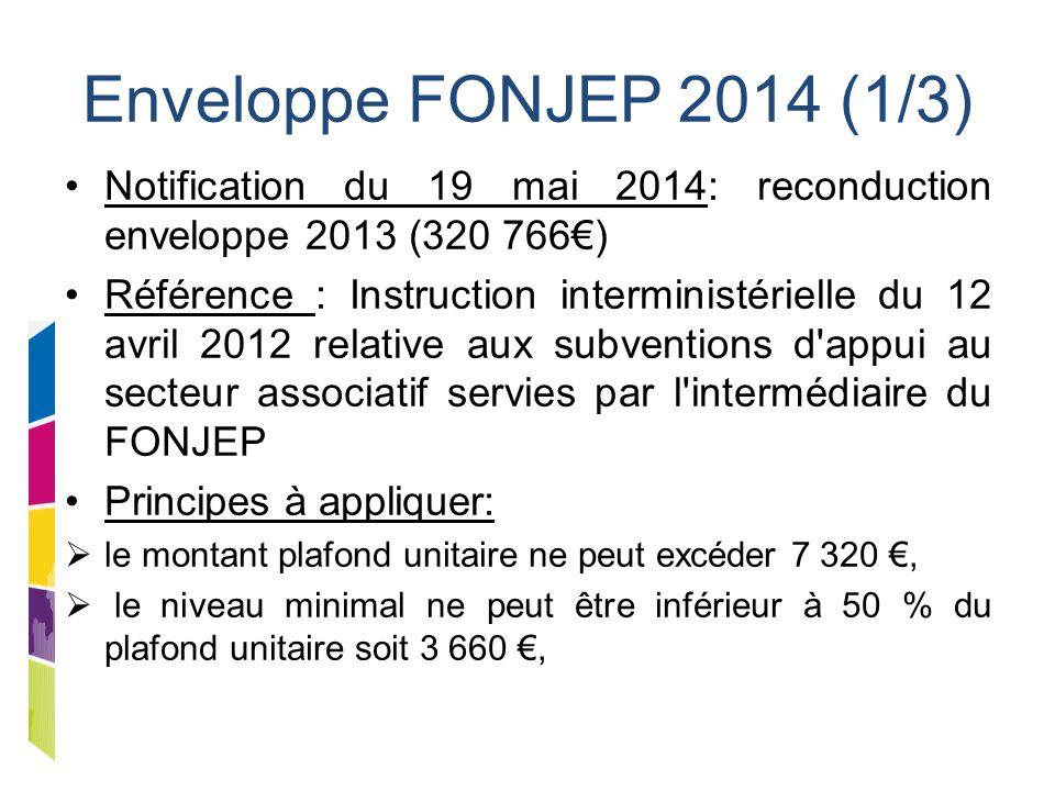 Enveloppe FONJEP 2014 (1/3) Notification du 19 mai 2014: reconduction enveloppe 2013 (320 766€) Référence : Instruction interministérielle du 12 avril