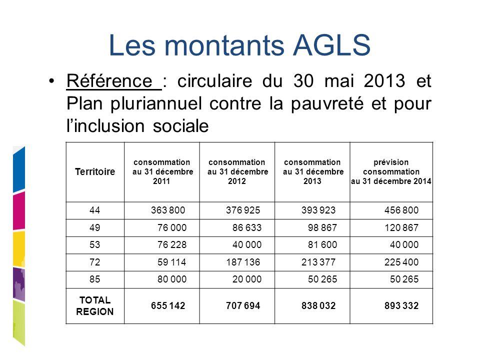 Les montants AGLS Référence : circulaire du 30 mai 2013 et Plan pluriannuel contre la pauvreté et pour l'inclusion sociale Territoire consommation au