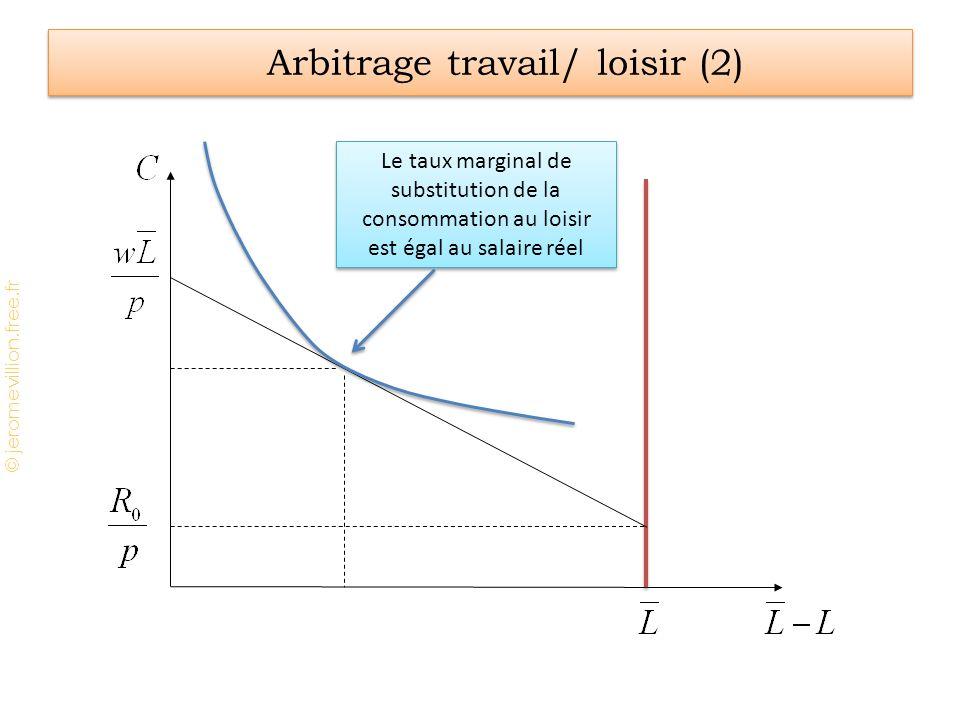 © jeromevillion.free.fr Arbitrage travail/ loisir (2) Le taux marginal de substitution de la consommation au loisir est égal au salaire réel