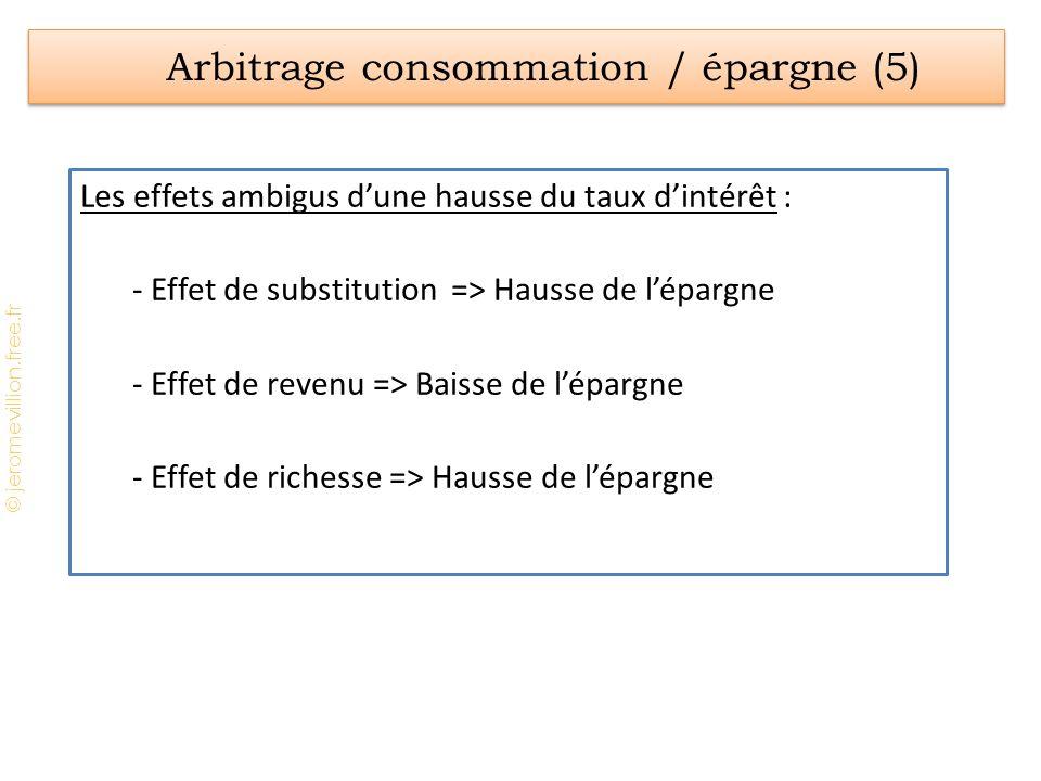 © jeromevillion.free.fr Les effets ambigus d'une hausse du taux d'intérêt : - Effet de substitution => Hausse de l'épargne - Effet de revenu => Baisse de l'épargne - Effet de richesse => Hausse de l'épargne Arbitrage consommation / épargne (5)