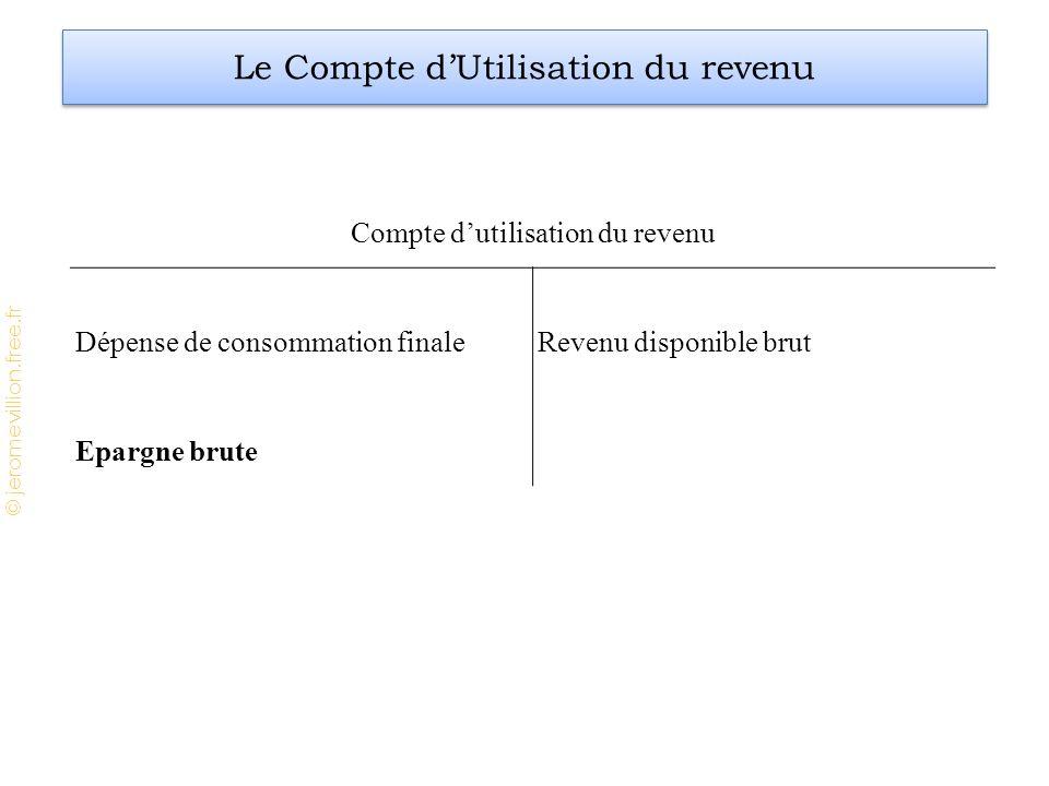 © jeromevillion.free.fr Compte d'utilisation du revenu Dépense de consommation finaleRevenu disponible brut Epargne brute Le Compte d'Utilisation du revenu