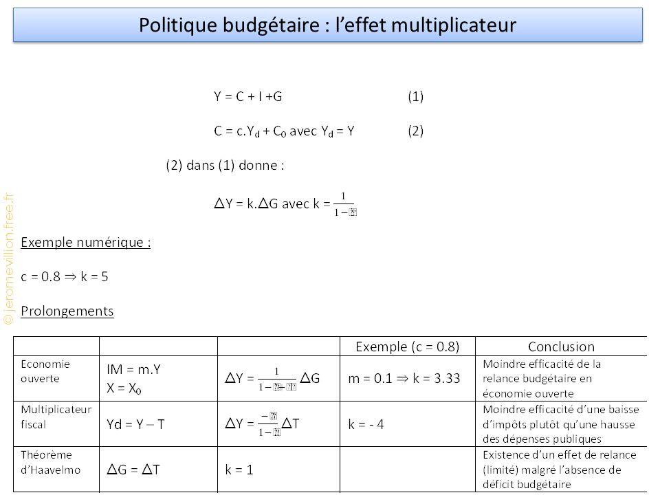 © jeromevillion.free.fr Politique budgétaire : l'effet multiplicateur