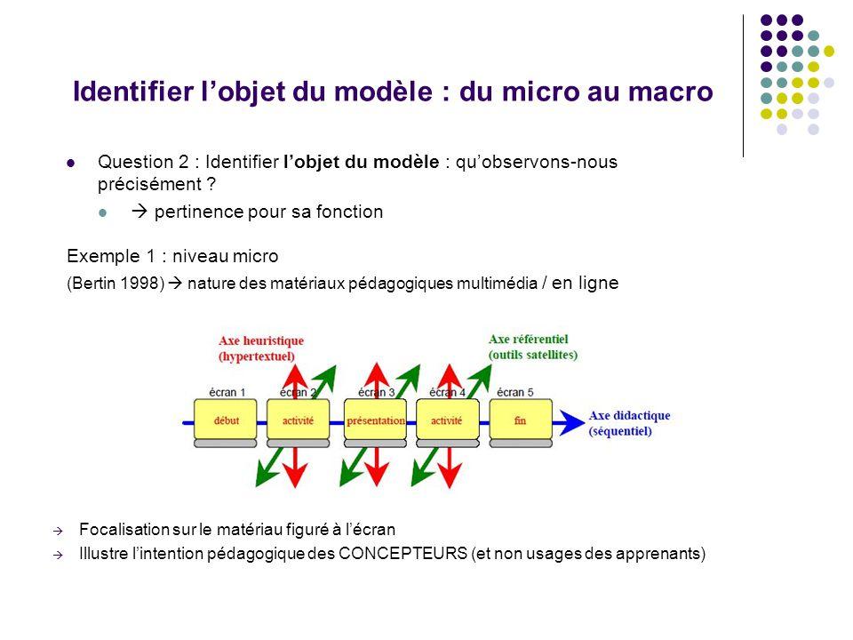 Question 2 : Identifier l'objet du modèle : qu'observons-nous précisément .