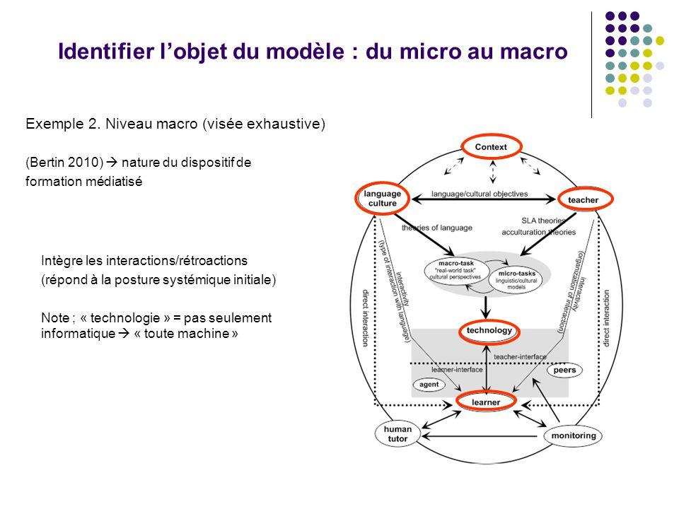 Identifier l'objet du modèle : du micro au macro Exemple 2.