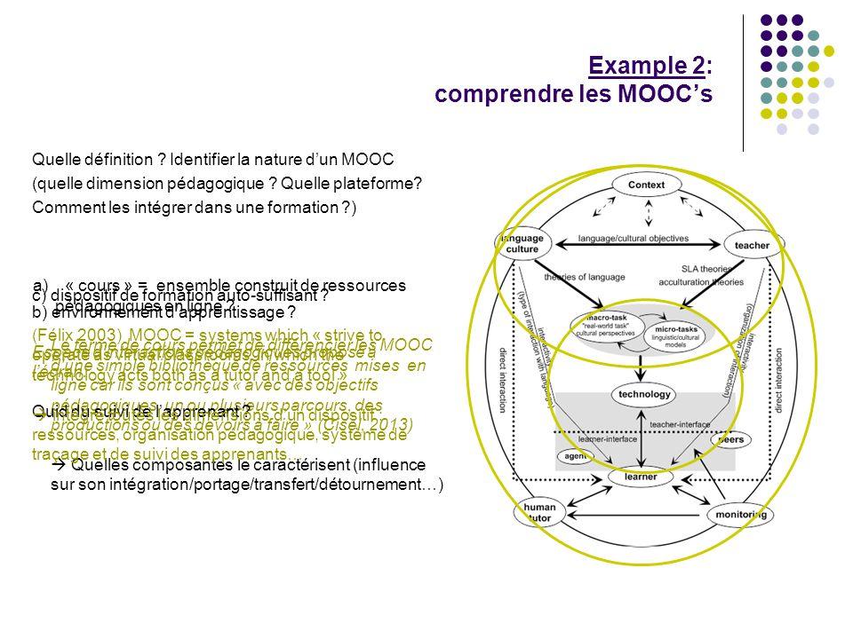 Quelle définition .Identifier la nature d'un MOOC (quelle dimension pédagogique .
