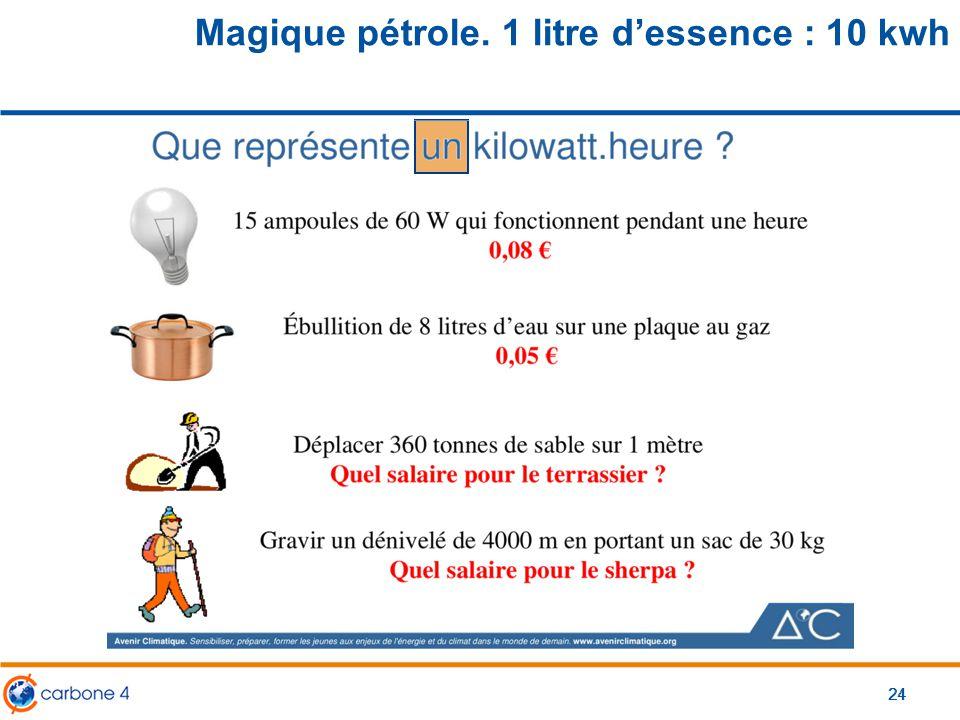 24 Magique pétrole. 1 litre d'essence : 10 kwh 24