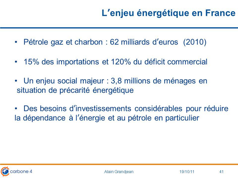L'enjeu énergétique en France 41 Pétrole gaz et charbon : 62 milliards d'euros (2010) 15% des importations et 120% du déficit commercial Un enjeu soci