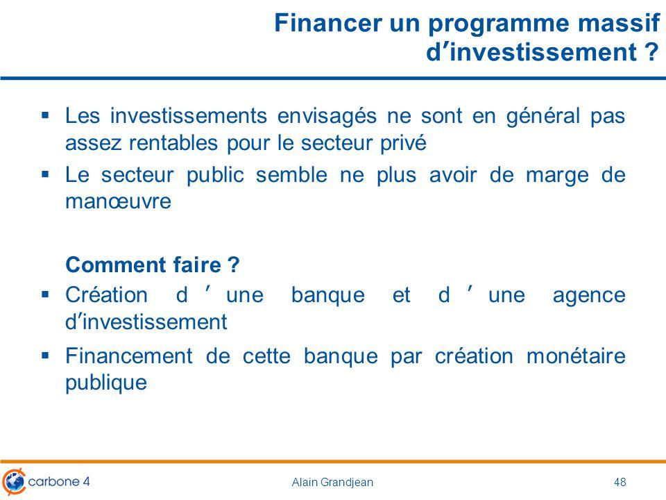 Financer un programme massif d'investissement ?  Les investissements envisagés ne sont en général pas assez rentables pour le secteur privé  Le sect