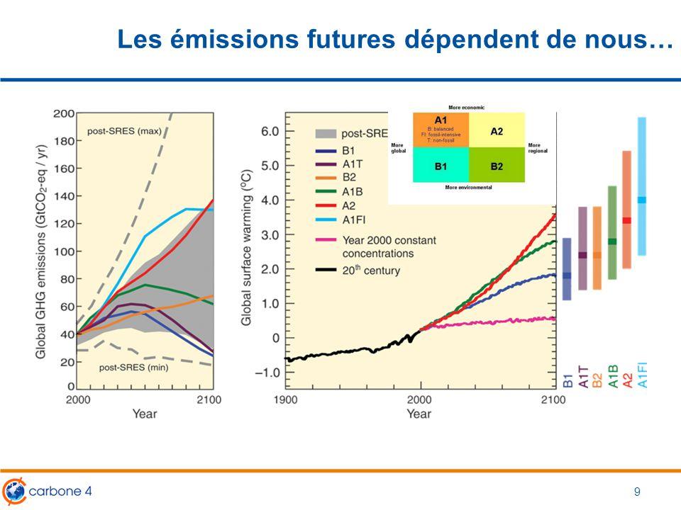 Changer de trajectoire énergétique Quelle évolution à 2030 .