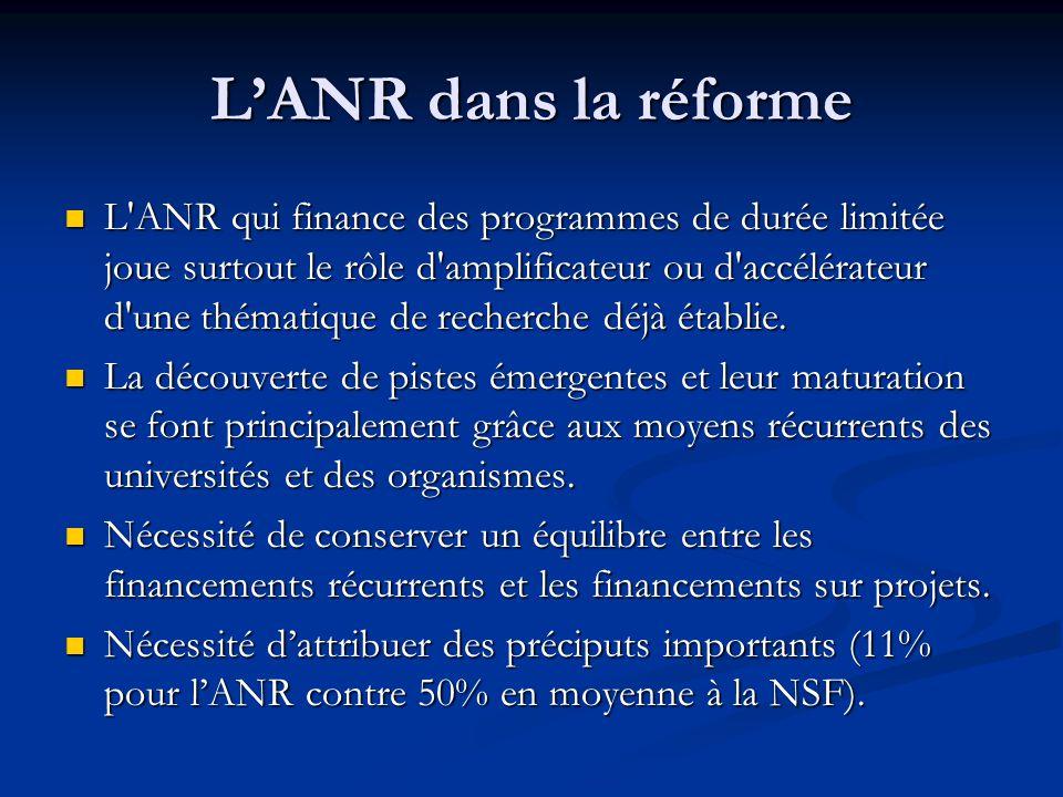 L'ANR dans la réforme L'ANR qui finance des programmes de durée limitée joue surtout le rôle d'amplificateur ou d'accélérateur d'une thématique de rec