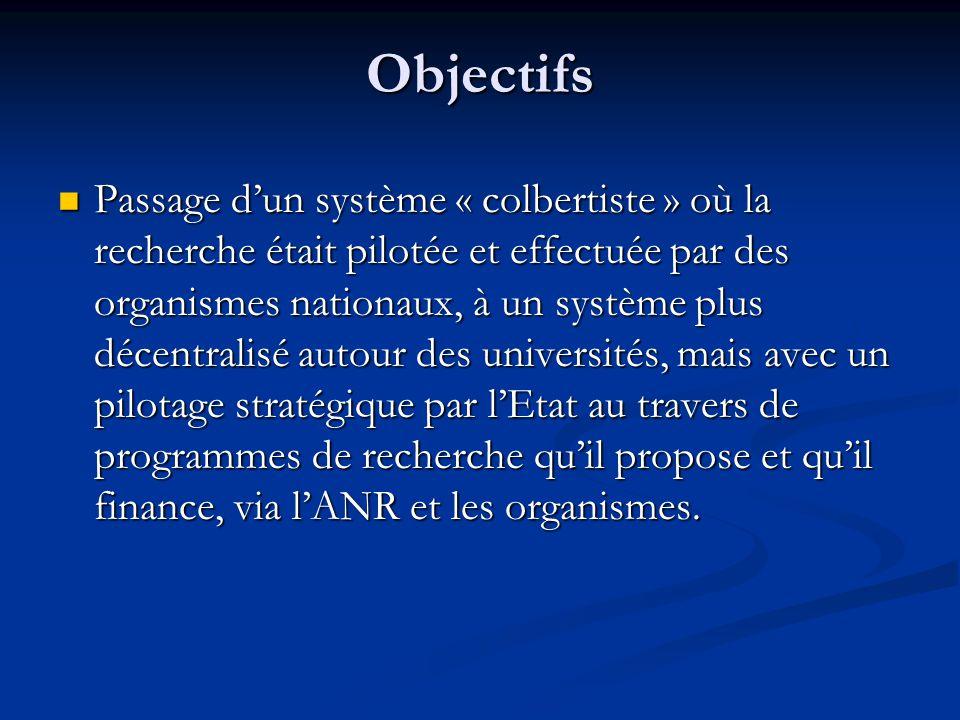 Objectifs Passage d'un système « colbertiste » où la recherche était pilotée et effectuée par des organismes nationaux, à un système plus décentralisé