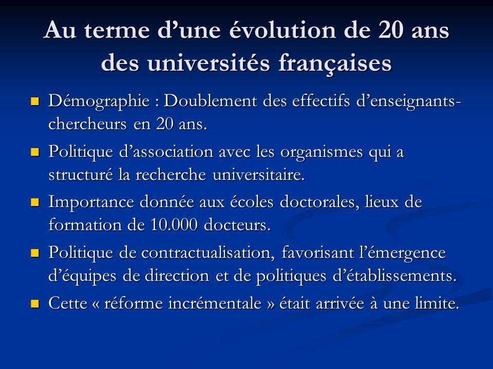 Au terme d'une évolution de 20 ans des universités françaises Démographie : Doublement des effectifs d'enseignants- chercheurs en 20 ans.